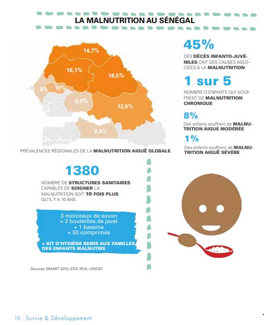 Capture d'écran du rapport de l'Unicef sur la santé au Sénégal