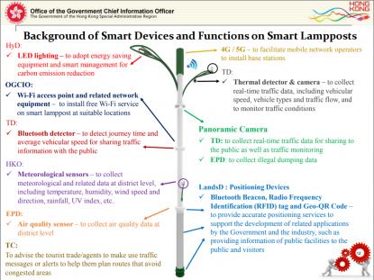 How smart are Hong Kong's lampposts? | AFP Fact Check