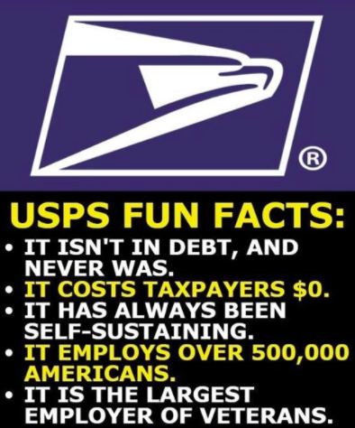 False Facts On Usps Finances Resurface On Facebook Fact Check