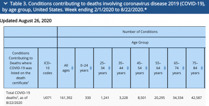 Coronavirus vaccine could arrive in October, November; asks states to prepare — CDC